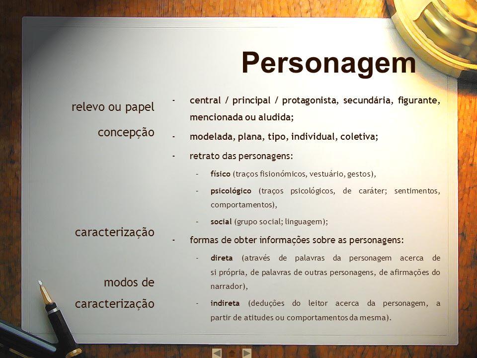 Personagem relevo ou papel concepção caracterização