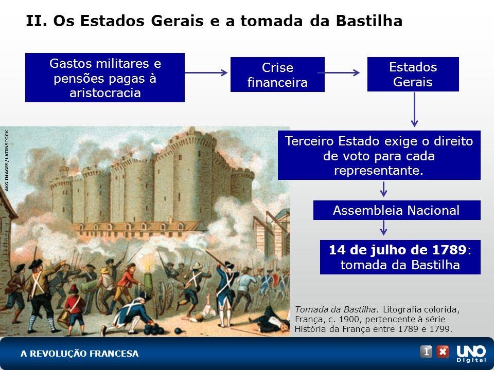 II. Os Estados Gerais e a tomada da Bastilha