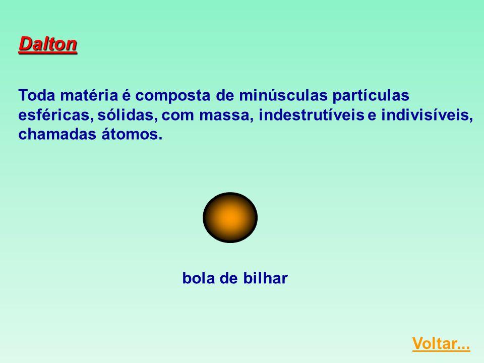 Dalton Toda matéria é composta de minúsculas partículas esféricas, sólidas, com massa, indestrutíveis e indivisíveis, chamadas átomos.