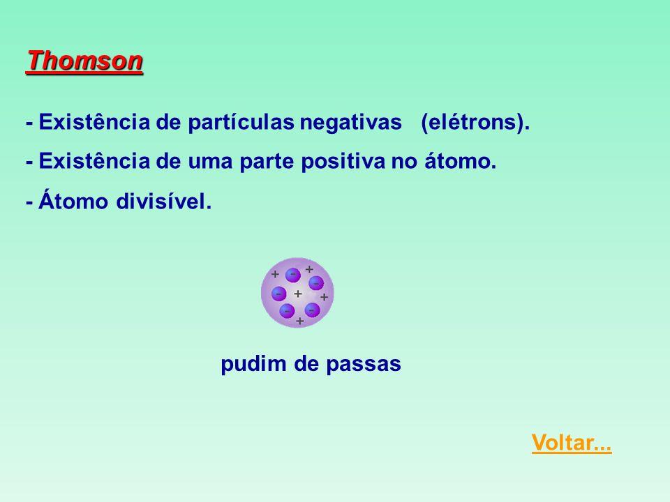 Thomson - Existência de partículas negativas (elétrons).