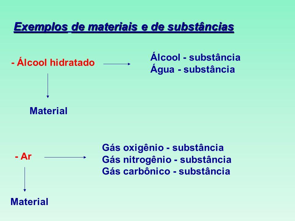 Exemplos de materiais e de substâncias