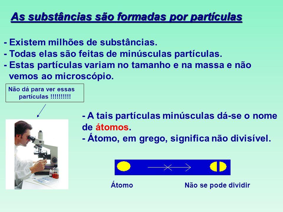 As substâncias são formadas por partículas
