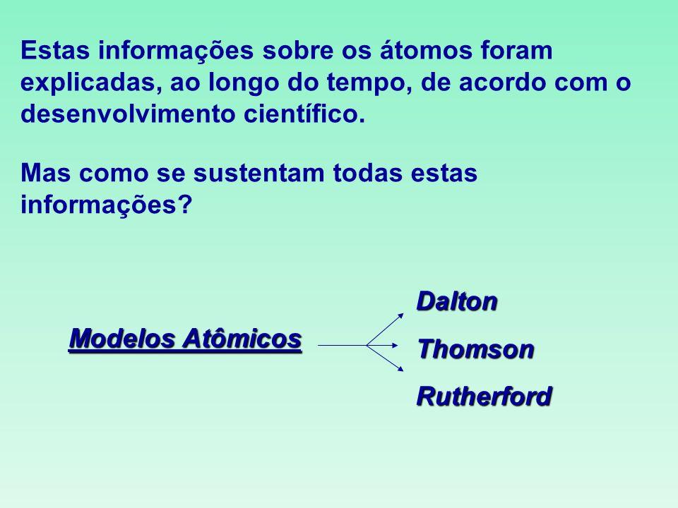 Estas informações sobre os átomos foram explicadas, ao longo do tempo, de acordo com o desenvolvimento científico.