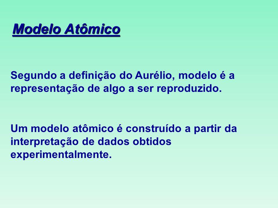 Modelo Atômico Segundo a definição do Aurélio, modelo é a representação de algo a ser reproduzido.