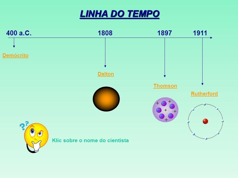 LINHA DO TEMPO 400 a.C. 1808 1897 1911 Demócrito Dalton Thomson