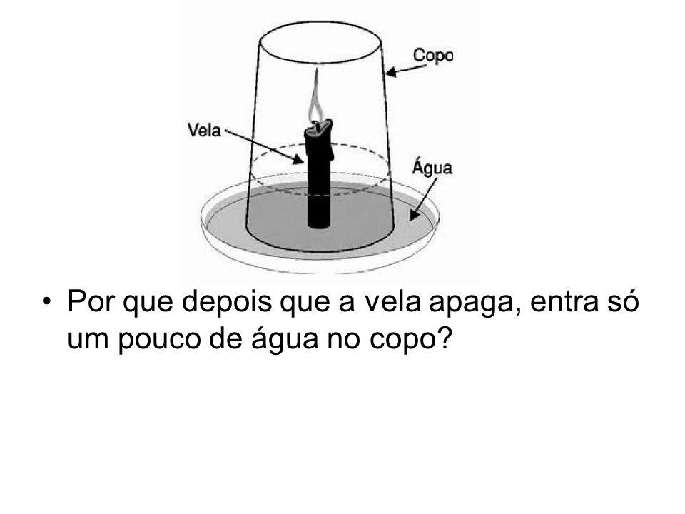 Por que depois que a vela apaga, entra só um pouco de água no copo