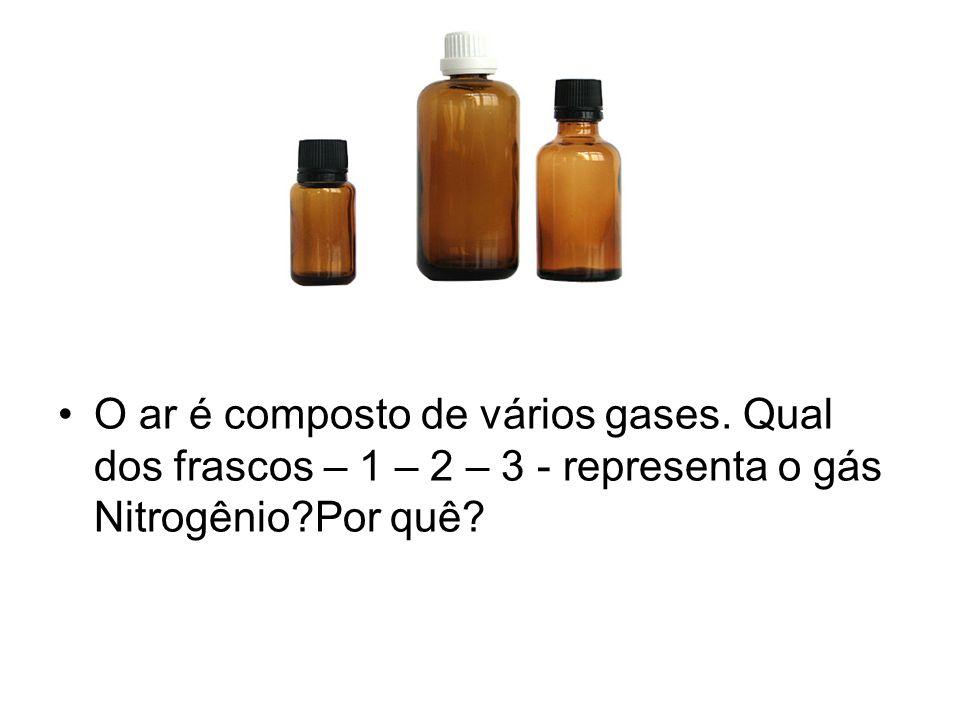 O ar é composto de vários gases