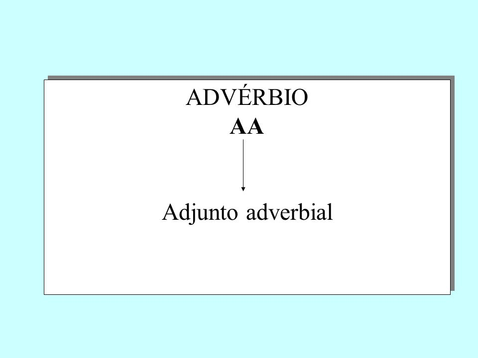 ADVÉRBIO AA Adjunto adverbial