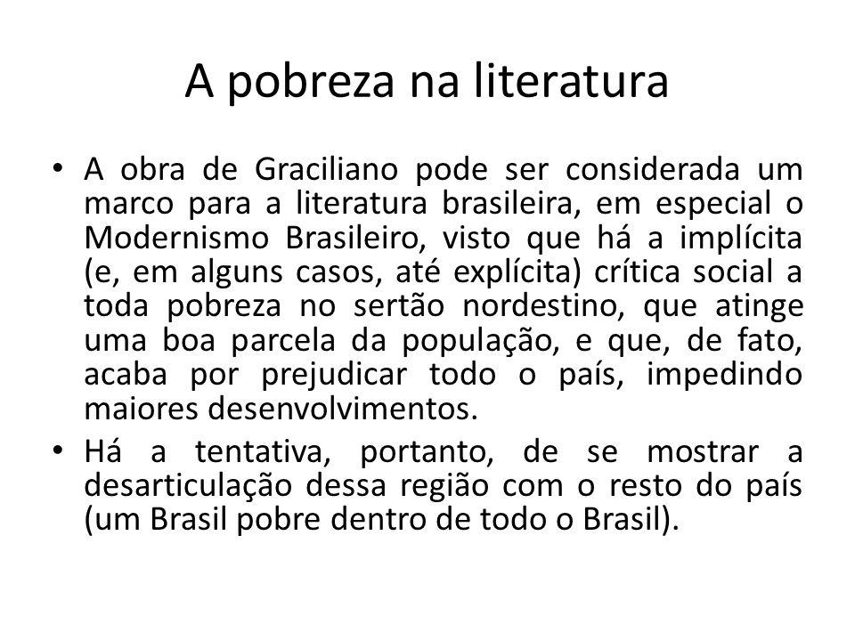 A pobreza na literatura