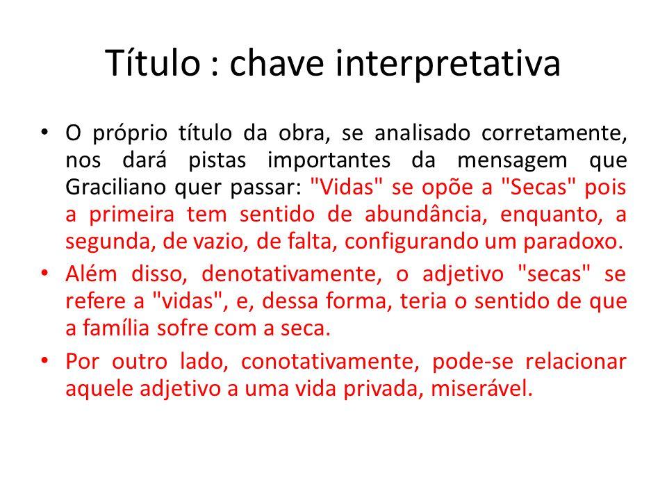 Título : chave interpretativa