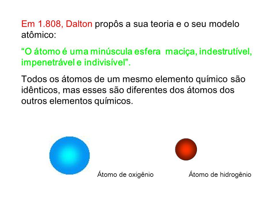 Em 1.808, Dalton propôs a sua teoria e o seu modelo atômico:
