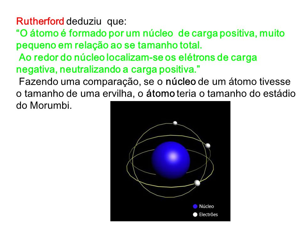 Rutherford deduziu que: