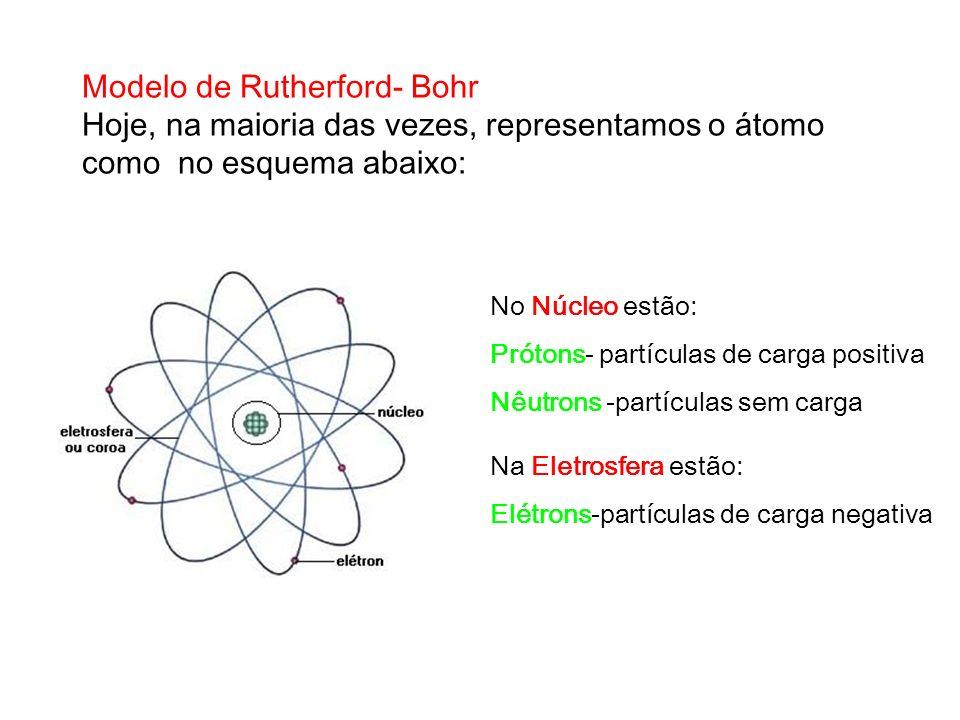 Modelo de Rutherford- Bohr Hoje, na maioria das vezes, representamos o átomo como no esquema abaixo: