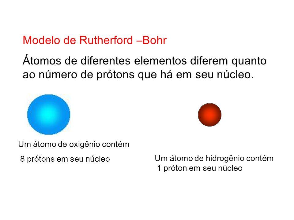 Modelo de Rutherford –Bohr