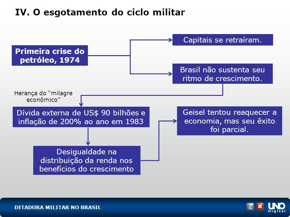 IV. O esgotamento do ciclo militar