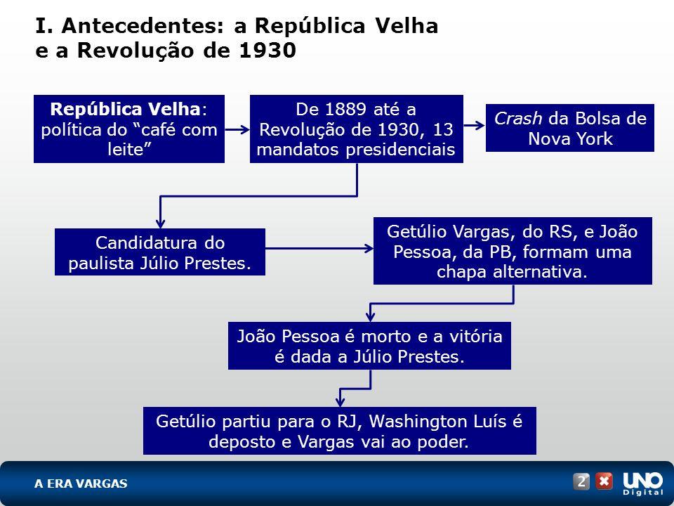 I. Antecedentes: a República Velha e a Revolução de 1930