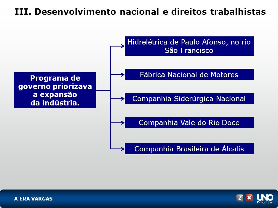 III. Desenvolvimento nacional e direitos trabalhistas
