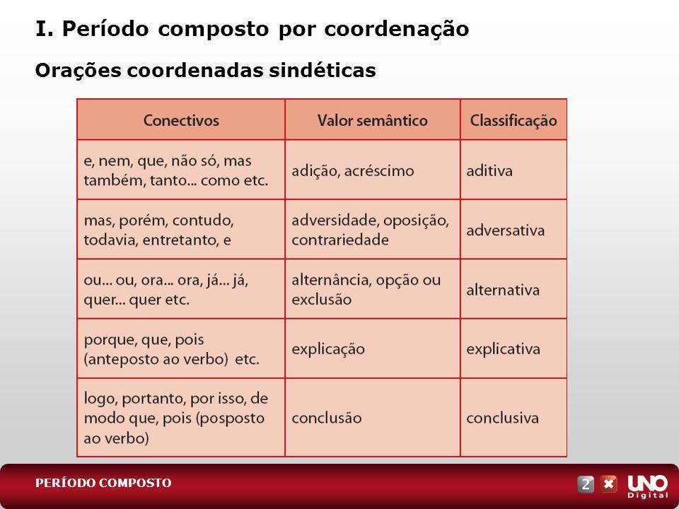 I. Período composto por coordenação