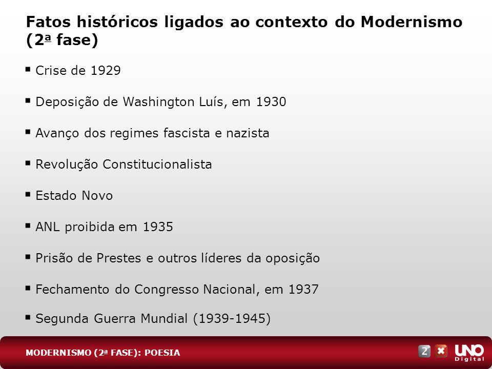 Fatos históricos ligados ao contexto do Modernismo (2a fase)
