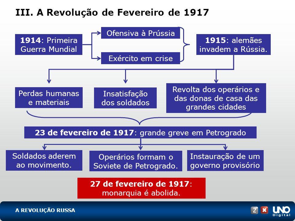 III. A Revolução de Fevereiro de 1917