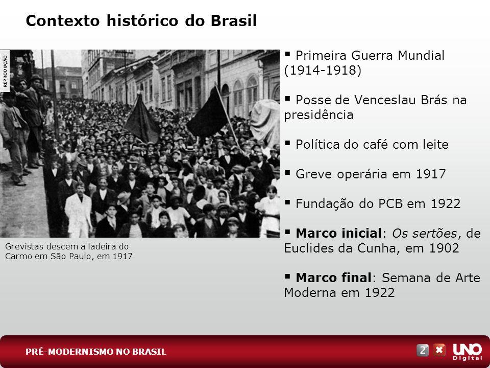 Contexto histórico do Brasil