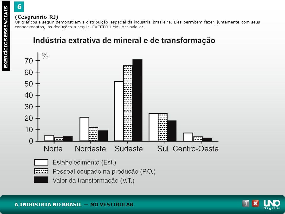 6 Geo-cad1-top-9 – 3 Prova (Cesgranrio-RJ)