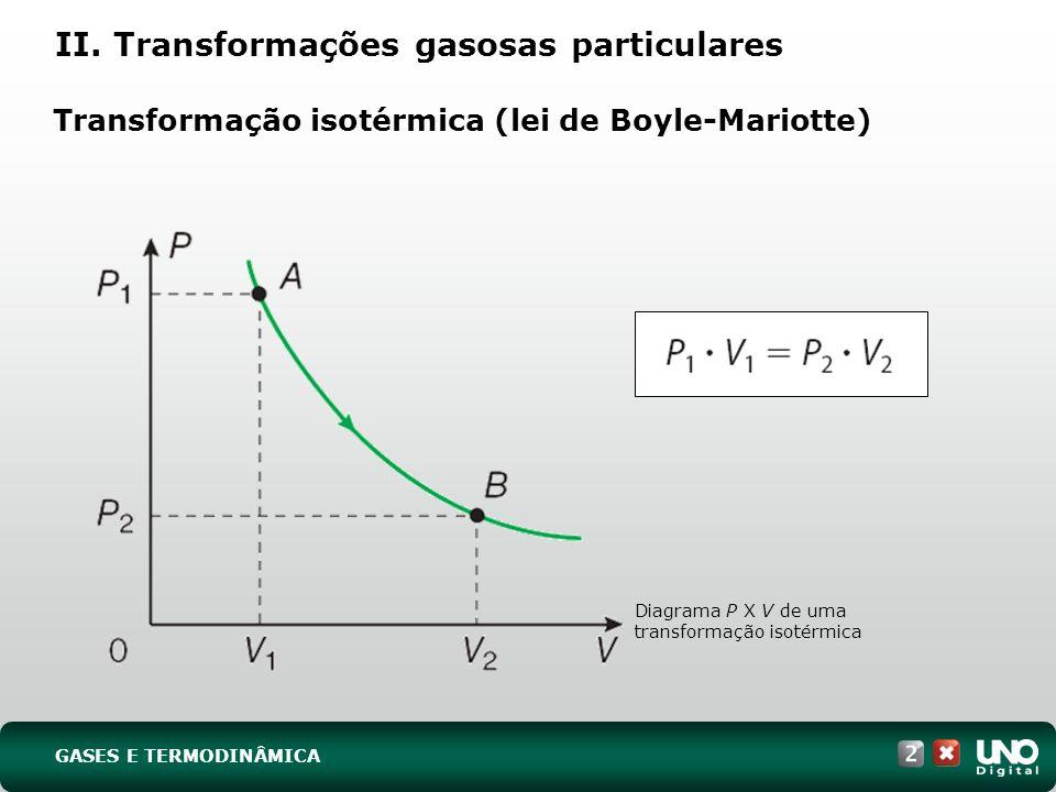 II. Transformações gasosas particulares
