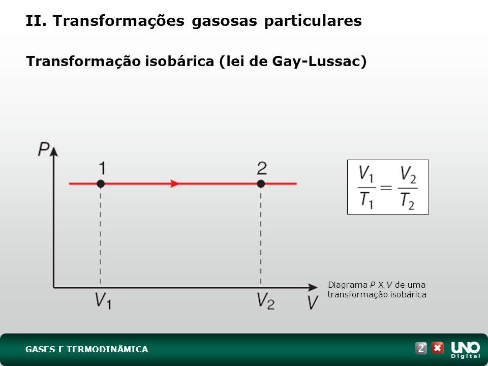 Transformação isobárica (lei de Gay-Lussac)