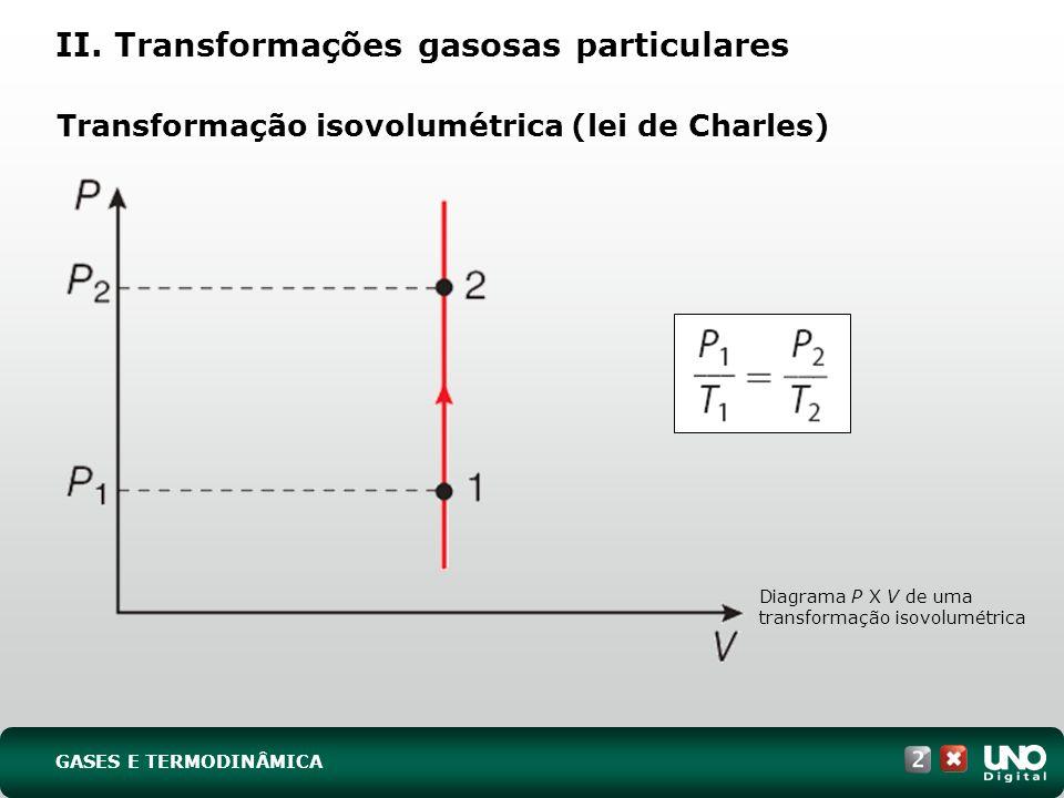 Transformação isovolumétrica (lei de Charles)