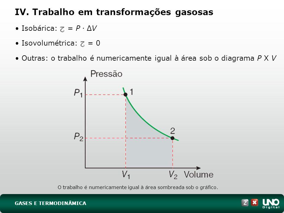 IV. Trabalho em transformações gasosas