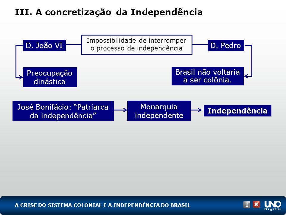 III. A concretização da Independência