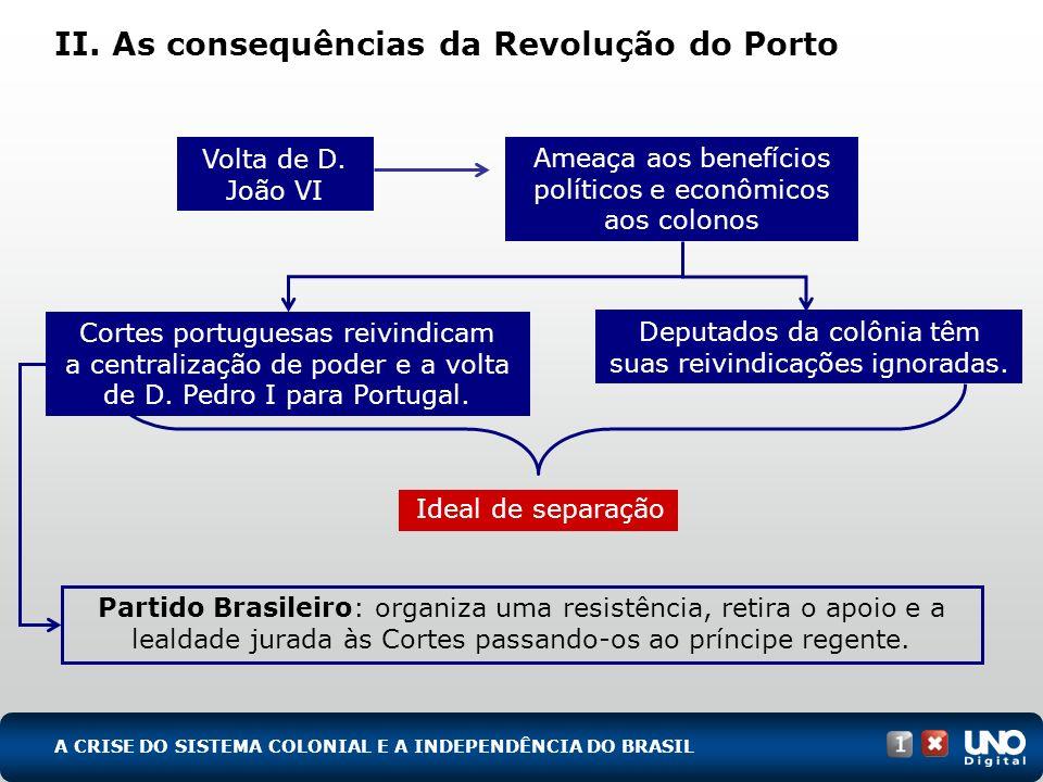 II. As consequências da Revolução do Porto