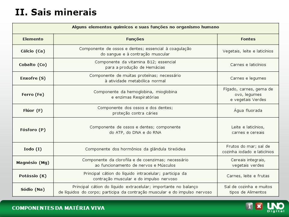 Alguns elementos químicos e suas funções no organismo humano