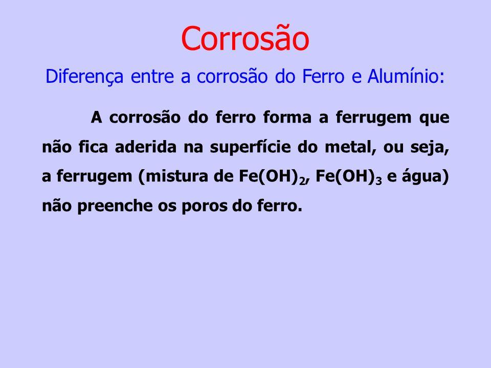 Diferença entre a corrosão do Ferro e Alumínio: