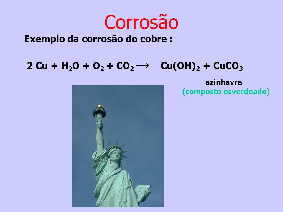 Corrosão azinhavre (composto esverdeado)