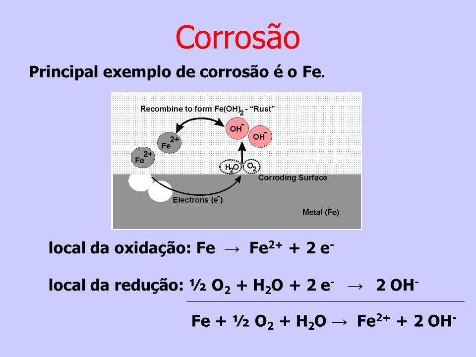 Corrosão Principal exemplo de corrosão é o Fe.