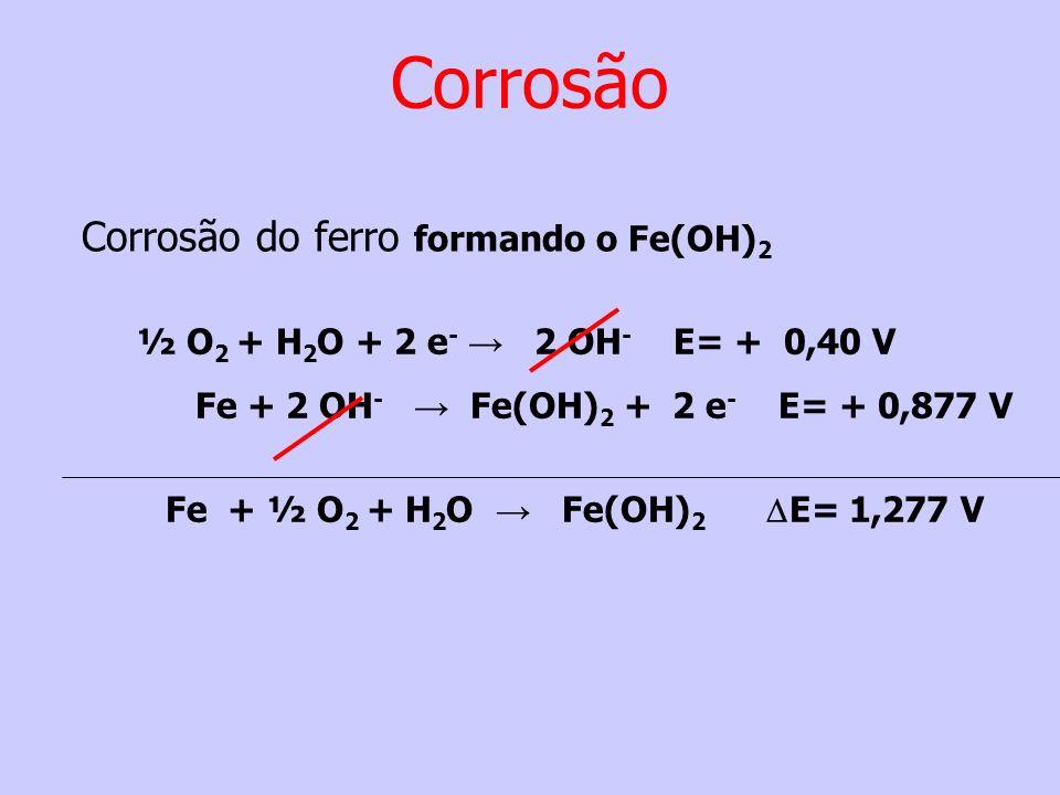 Corrosão Corrosão do ferro formando o Fe(OH)2
