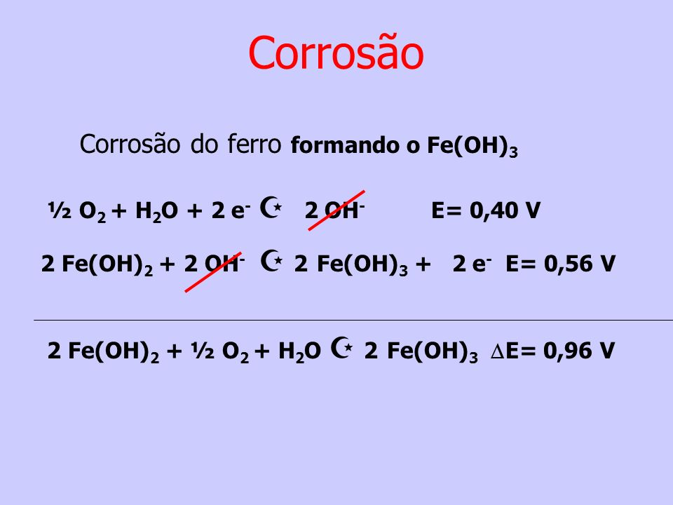 Corrosão Corrosão do ferro formando o Fe(OH)3