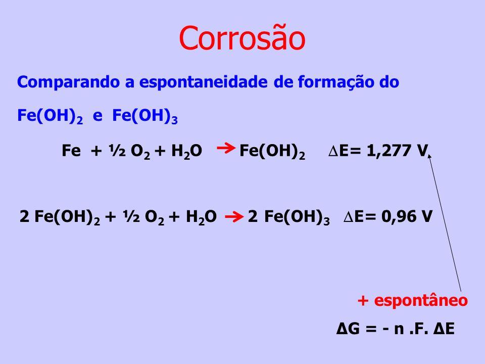 Corrosão Comparando a espontaneidade de formação do Fe(OH)2 e Fe(OH)3