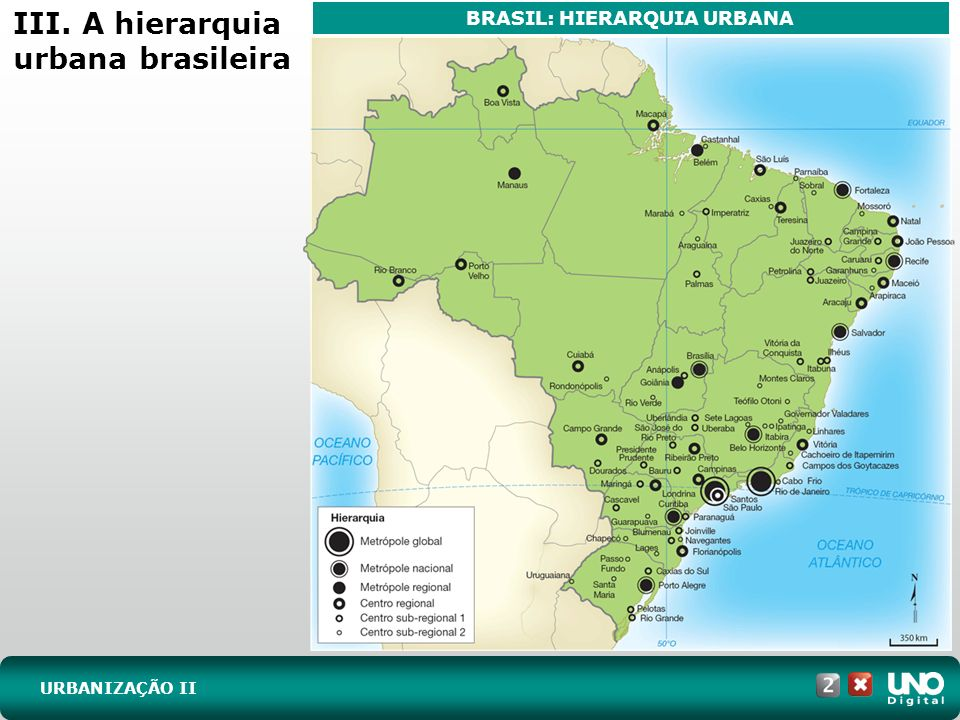 III. A hierarquia urbana brasileira