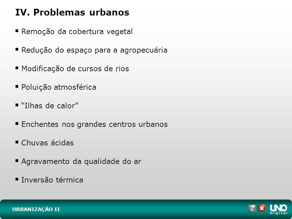 IV. Problemas urbanos Remoção da cobertura vegetal
