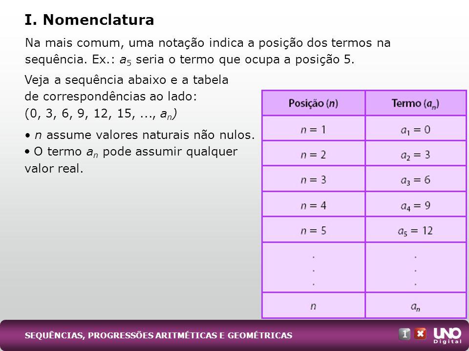 Mat-cad-1-top-5 – 3 Prova I. Nomenclatura.