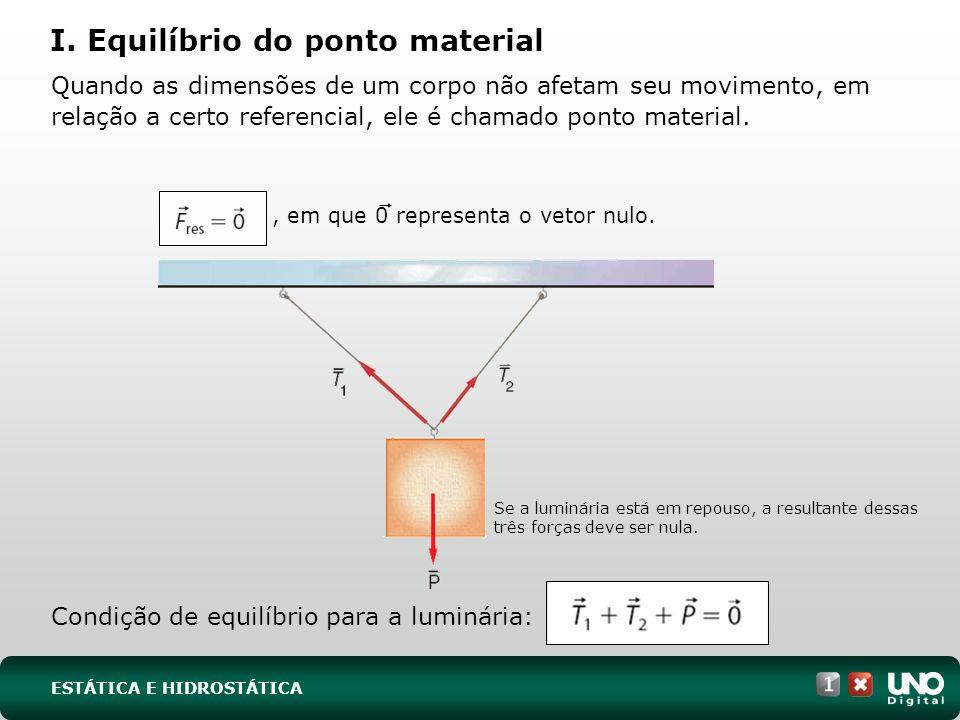 I. Equilíbrio do ponto material