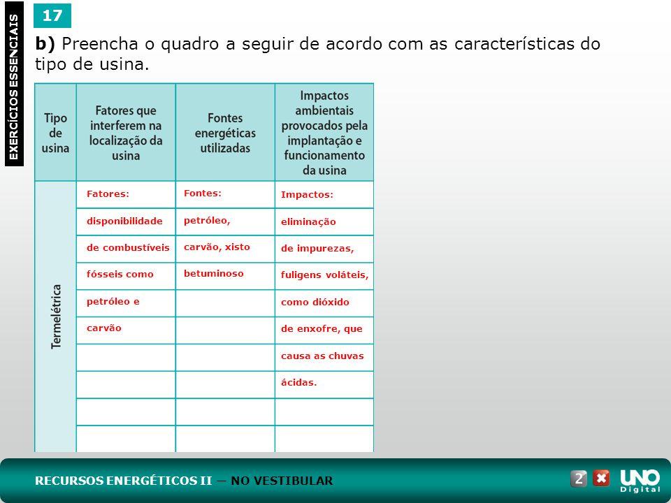 Geo-cad-2-top-5- 3 Prova 17. b) Preencha o quadro a seguir de acordo com as características do tipo de usina.