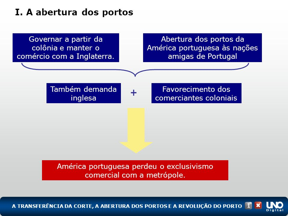 I. A abertura dos portos +