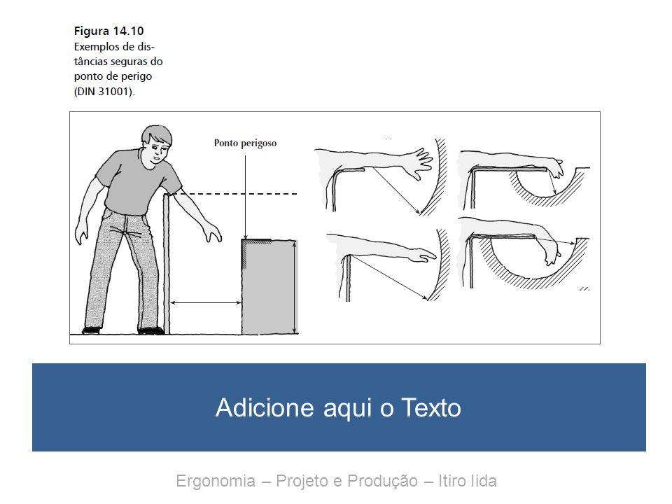 Ergonomia – Projeto e Produção – Itiro Iida