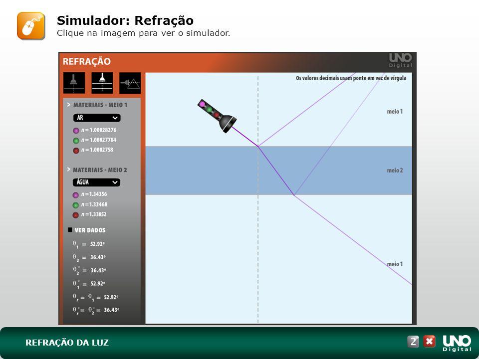 Simulador: Refração Clique na imagem para ver o simulador.