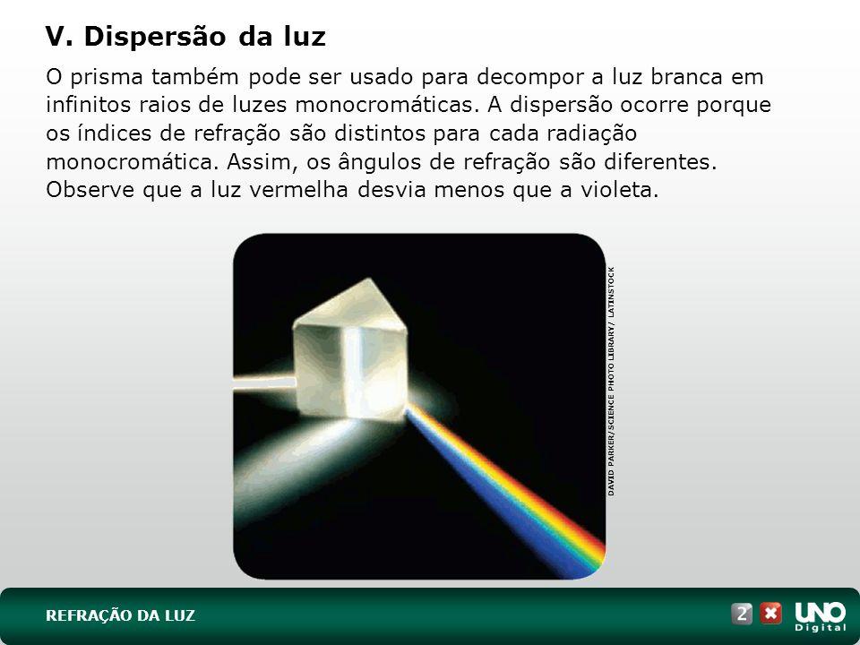 Fis-cad-2-top-2 – 3 Prova V. Dispersão da luz.