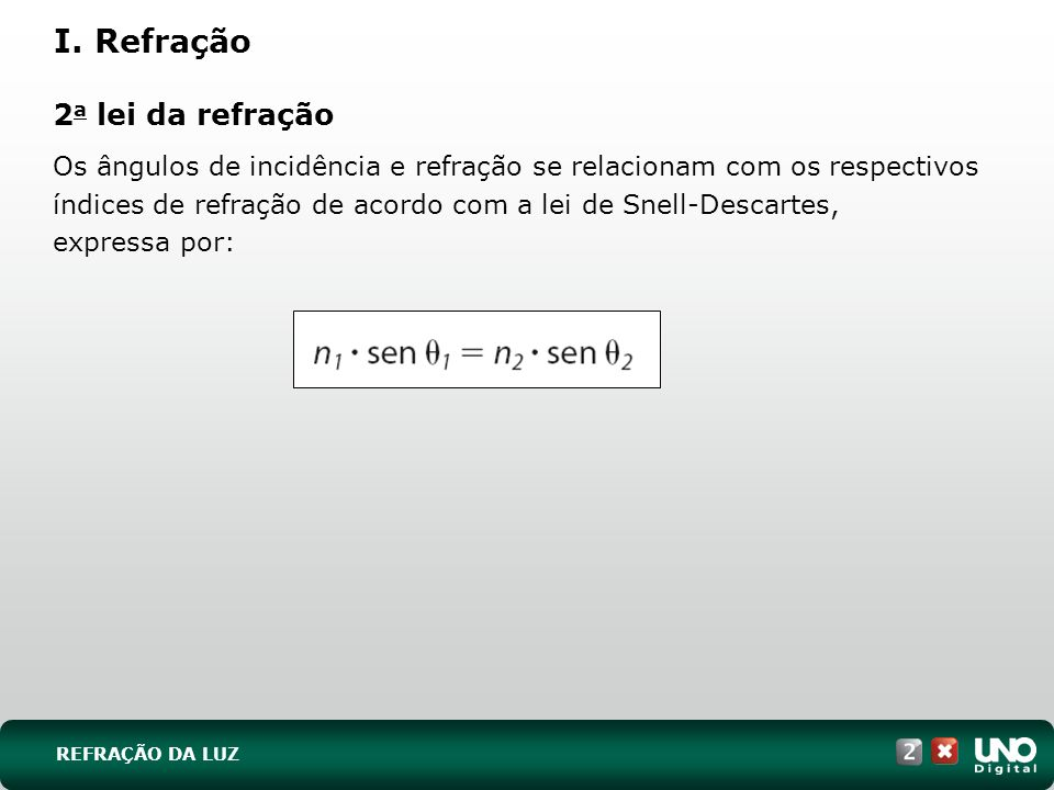 I. Refração 2a lei da refração