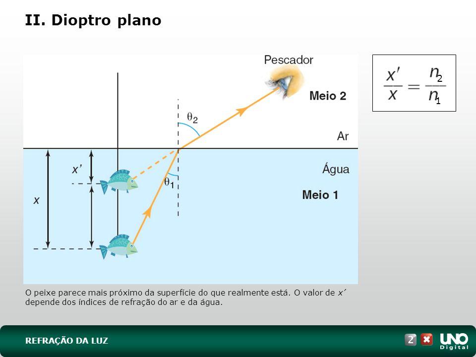 II. Dioptro plano 2 1 Fis-cad-2-top-2 – 3 Prova